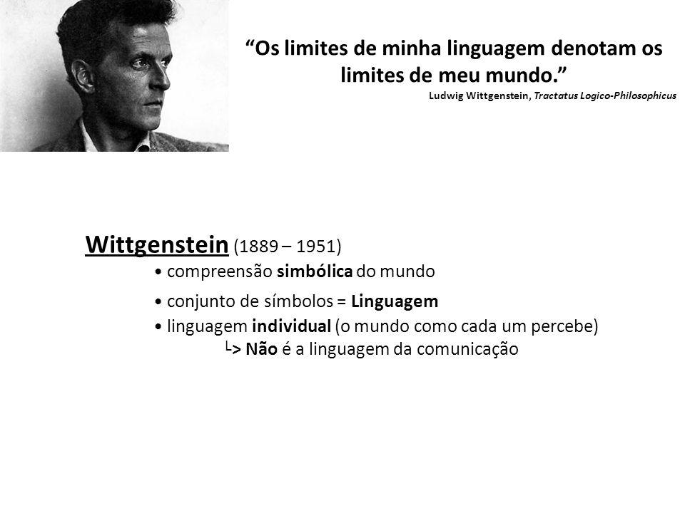 Os limites de minha linguagem denotam os limites de meu mundo. Ludwig Wittgenstein, Tractatus Logico-Philosophicus Wittgenstein (1889 – 1951) compreensão simbólica do mundo conjunto de símbolos = Linguagem linguagem individual (o mundo como cada um percebe) └> Não é a linguagem da comunicação
