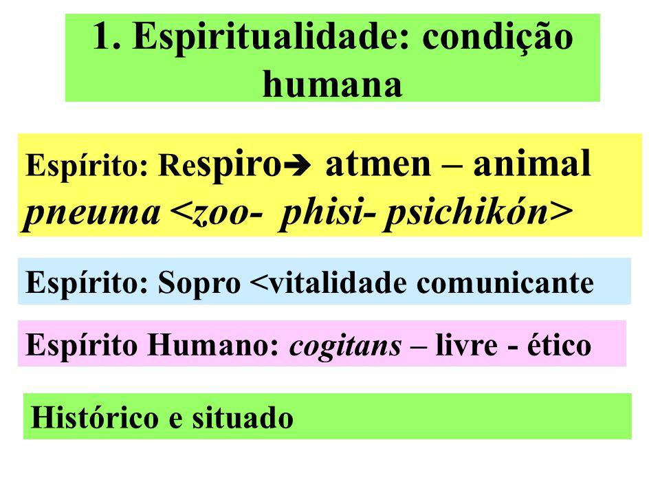1. Espiritualidade: condição humana Espírito: Re spiro  atmen – animal pneuma Espírito: Sopro <vitalidade comunicante Espírito Humano: cogitans – liv