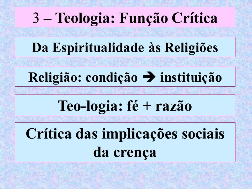 3 – Teologia: Função Crítica Religião: condição  instituição Teo-logia: fé + razão Da Espiritualidade às Religiões Crítica das implicações sociais da crença