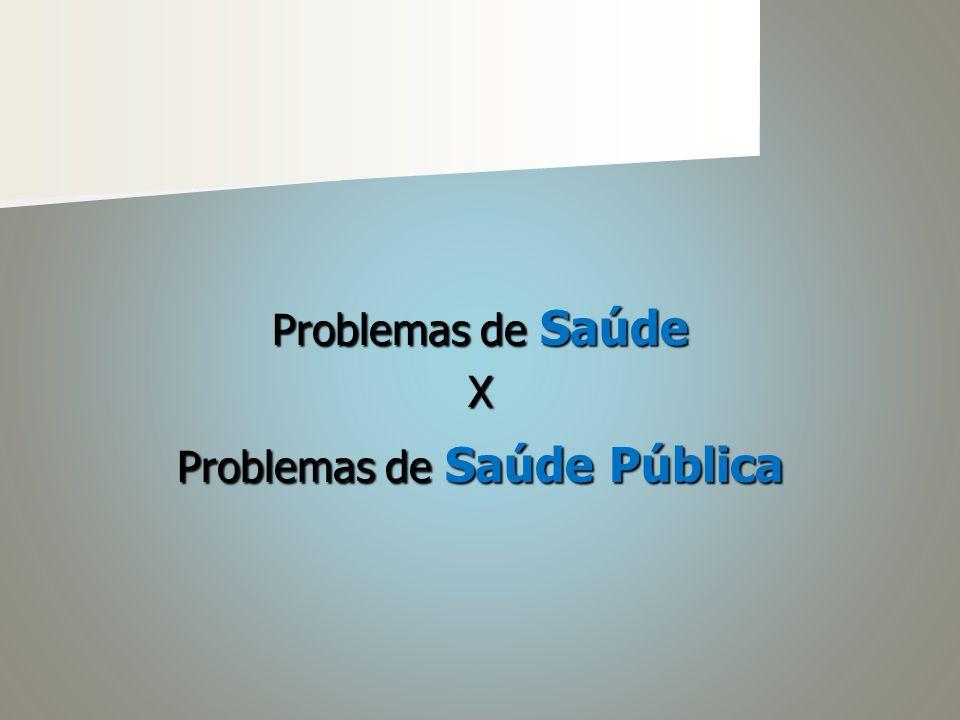 Problemas de Saúde X Problemas de Saúde Pública