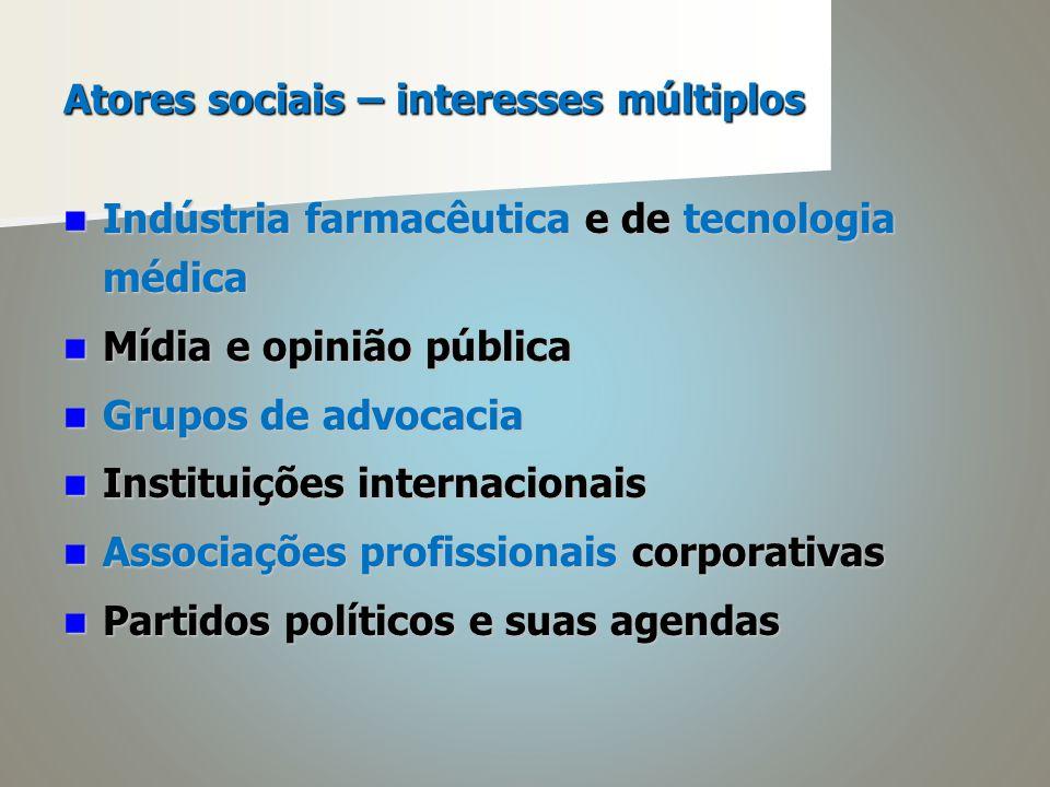 Brasil: um sistema de saúde misto Sistema Único de Saúde (Constituição Federal) Sistema Único de Saúde (Constituição Federal) Sistema da Assistência Suplementar (Lei 9656/98) Sistema da Assistência Suplementar (Lei 9656/98)