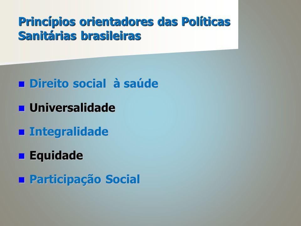 Princípios orientadores das Políticas Sanitárias brasileiras Direito social à saúde Direito social à saúde Universalidade Universalidade Integralidade Integralidade Equidade Equidade Participação Social Participação Social