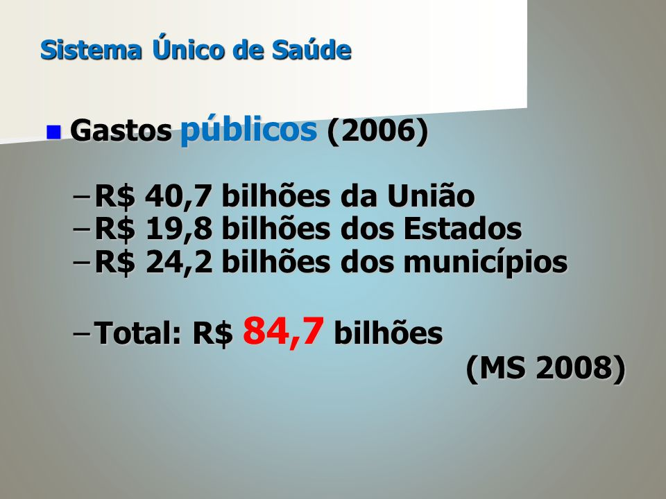 Sistema Único de Saúde Gastos públicos (2006) Gastos públicos (2006) –R$ 40,7 bilhões da União –R$ 19,8 bilhões dos Estados –R$ 24,2 bilhões dos municípios –Total: R$ 84,7 bilhões (MS 2008) (MS 2008)
