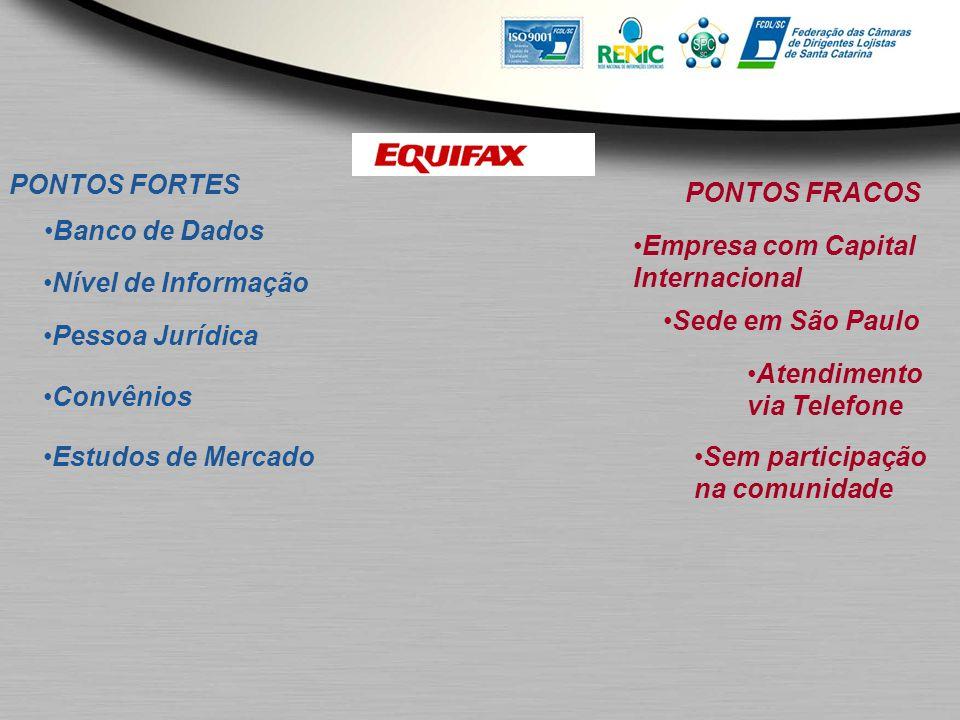PONTOS FORTES PONTOS FRACOS Nível de Informação Banco de Dados Pessoa Jurídica Convênios Estudos de Mercado Empresa com Capital Internacional Sede em