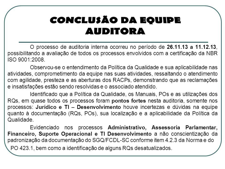 O processo de auditoria interna ocorreu no período de 26.11.13 a 11.12.13, possibilitando a avaliação de todos os processos envolvidos com a certificação da NBR ISO 9001:2008.