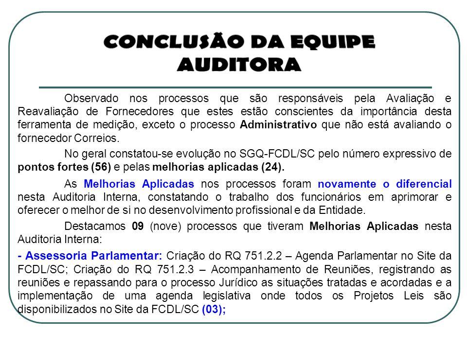- Administrativo: Alterado o texto no PO 751.13 no item 4.1 – Processos Administrativo incluindo mais informações ref.