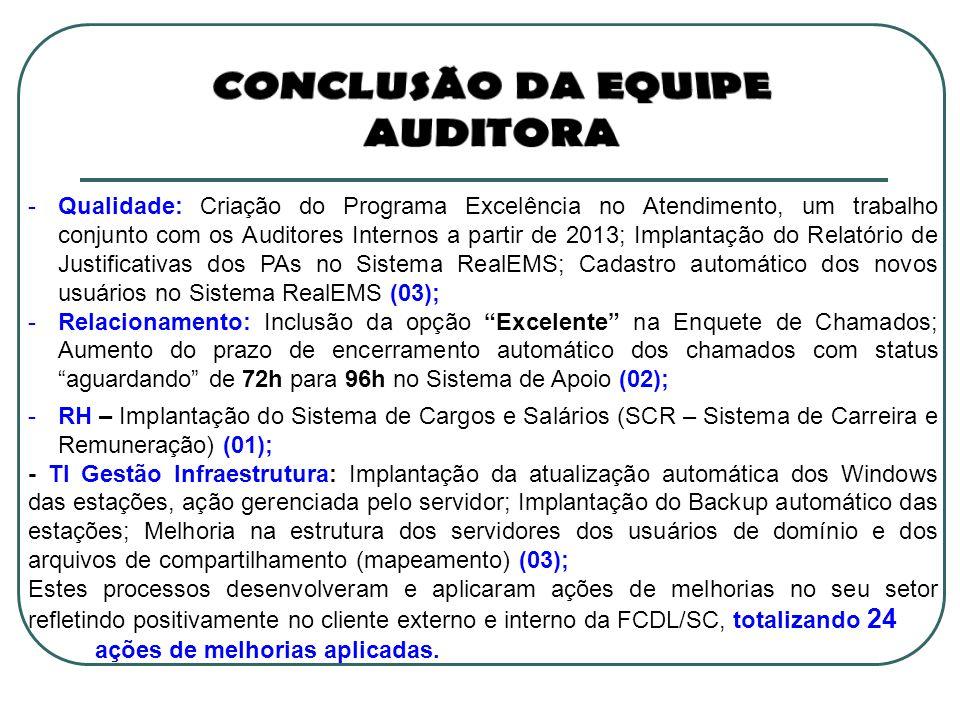 -Qualidade: Criação do Programa Excelência no Atendimento, um trabalho conjunto com os Auditores Internos a partir de 2013; Implantação do Relatório d