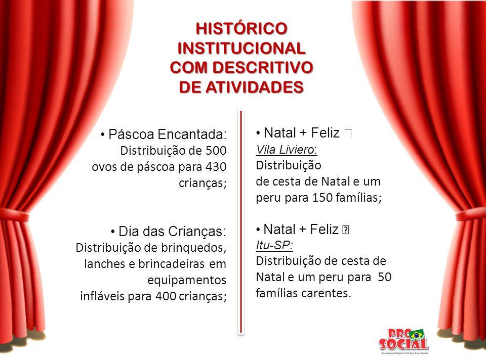 Natal + Feliz – Vila Liviero: Distribuição de cesta de Natal e um peru para 150 famílias; Natal + Feliz – Itu-SP: Distribuição de cesta de Natal e um