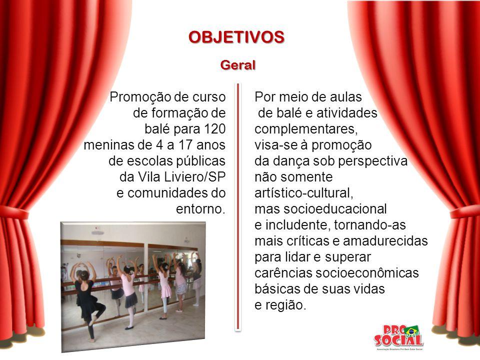 Promoção de curso de formação de balé para 120 meninas de 4 a 17 anos de escolas públicas da Vila Liviero/SP e comunidades do entorno. Geral OBJETIVOS