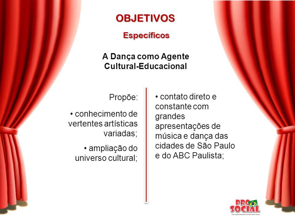 Específicos OBJETIVOS a partir do apreendido nos espetáculos, serão propostas rodas de discussão temática com pesquisa de autores, aprendizado de coreografias e preparação para apresentação final do curso.
