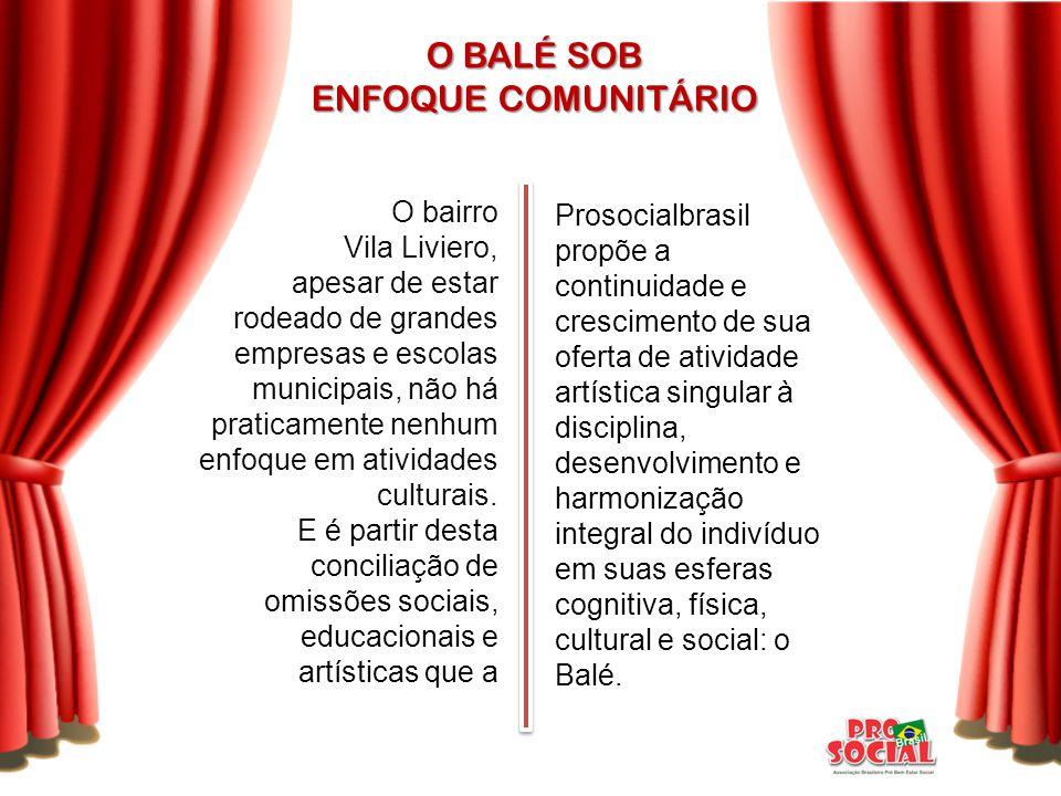 O bairro Vila Liviero, apesar de estar rodeado de grandes empresas e escolas municipais, não há praticamente nenhum enfoque em atividades culturais. E