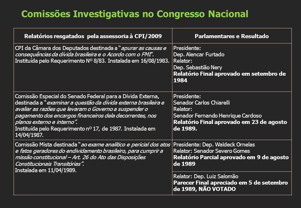 Relatórios resgatados pela assessoria à CPI/2009Parlamentares e Resultado CPI da Câmara dos Deputados destinada a apurar as causas e consequências da dívida brasileira e o Acordo com o FMI .