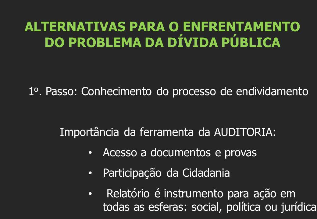 ALTERNATIVAS PARA O ENFRENTAMENTO DO PROBLEMA DA DÍVIDA PÚBLICA 1 o. Passo: Conhecimento do processo de endividamento Importância da ferramenta da AUD