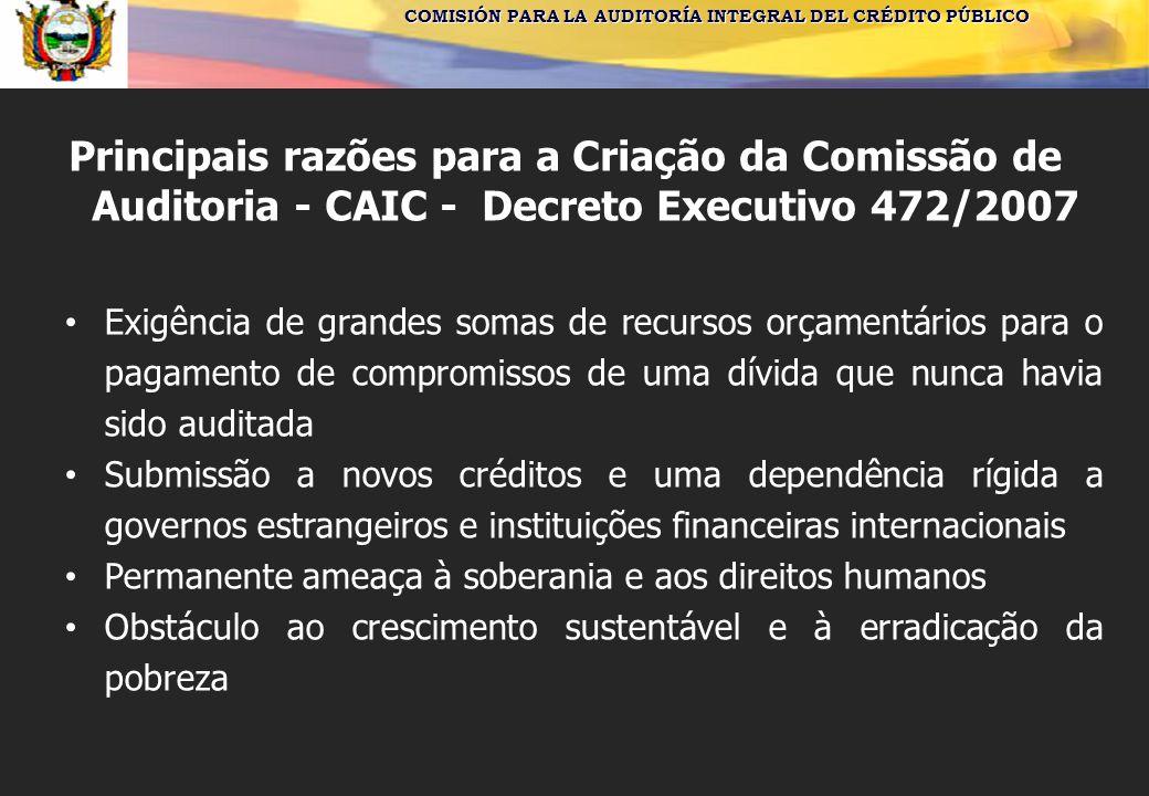 COMISIÓN PARA LA AUDITORÍA INTEGRAL DEL CRÉDITO PÚBLICO Principais razões para a Criação da Comissão de Auditoria - CAIC - Decreto Executivo 472/2007