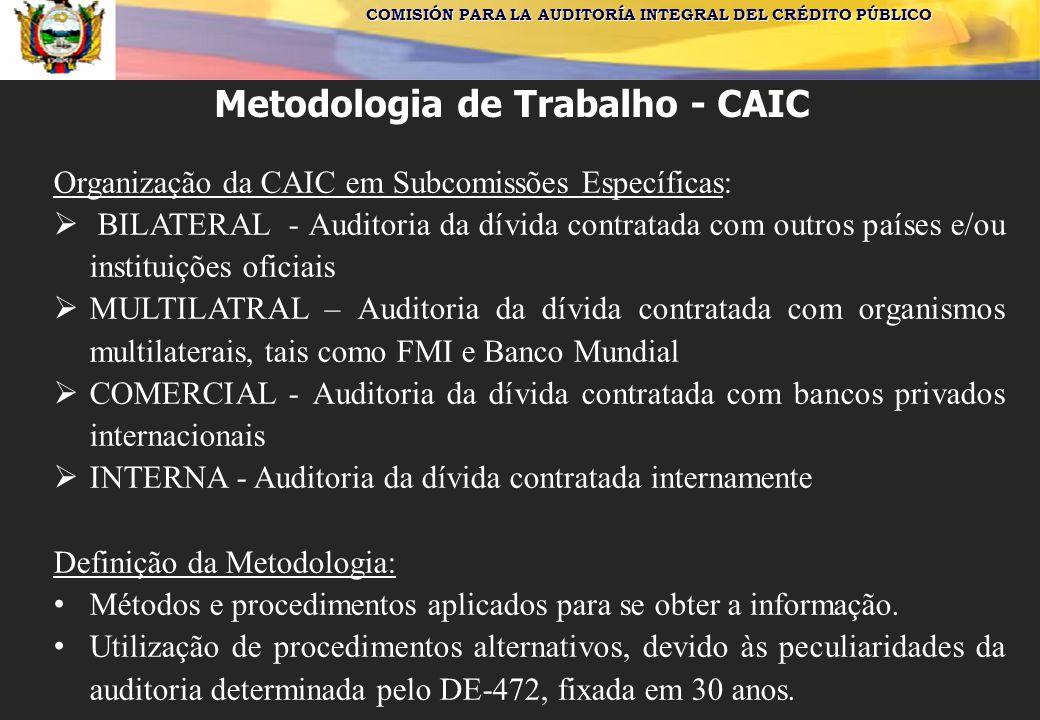 COMISIÓN PARA LA AUDITORÍA INTEGRAL DEL CRÉDITO PÚBLICO Metodologia de Trabalho - CAIC Organização da CAIC em Subcomissões Específicas:  BILATERAL -