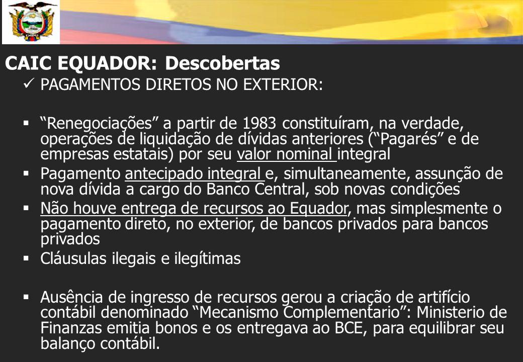 CAIC EQUADOR: Descobertas PAGAMENTOS DIRETOS NO EXTERIOR:  Renegociações a partir de 1983 constituíram, na verdade, operações de liquidação de dívidas anteriores ( Pagarés e de empresas estatais) por seu valor nominal integral  Pagamento antecipado integral e, simultaneamente, assunção de nova dívida a cargo do Banco Central, sob novas condições  Não houve entrega de recursos ao Equador, mas simplesmente o pagamento direto, no exterior, de bancos privados para bancos privados  Cláusulas ilegais e ilegítimas  Ausência de ingresso de recursos gerou a criação de artifício contábil denominado Mecanismo Complementario : Ministerio de Finanzas emitia bonos e os entregava ao BCE, para equilibrar seu balanço contábil.
