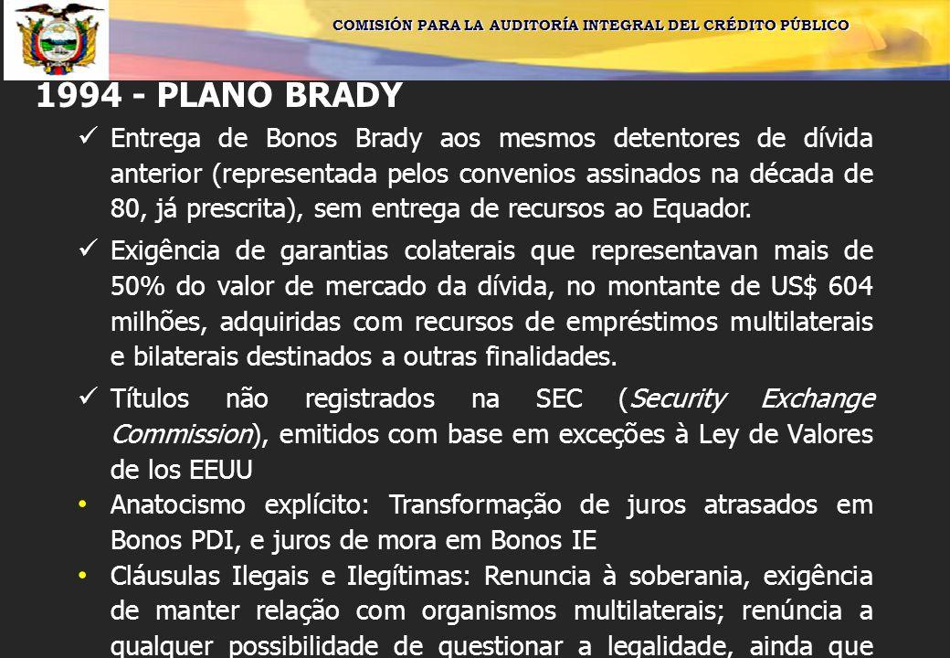 1994 - PLANO BRADY Entrega de Bonos Brady aos mesmos detentores de dívida anterior (representada pelos convenios assinados na década de 80, já prescrita), sem entrega de recursos ao Equador.