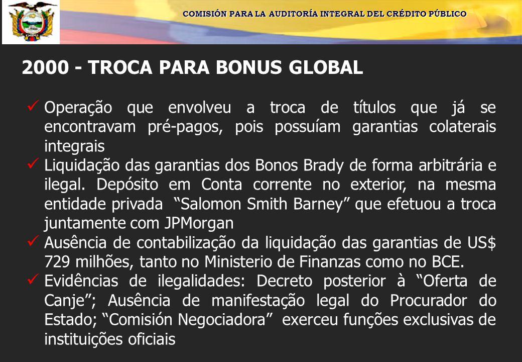 2000 - TROCA PARA BONUS GLOBAL Operação que envolveu a troca de títulos que já se encontravam pré-pagos, pois possuíam garantias colaterais integrais
