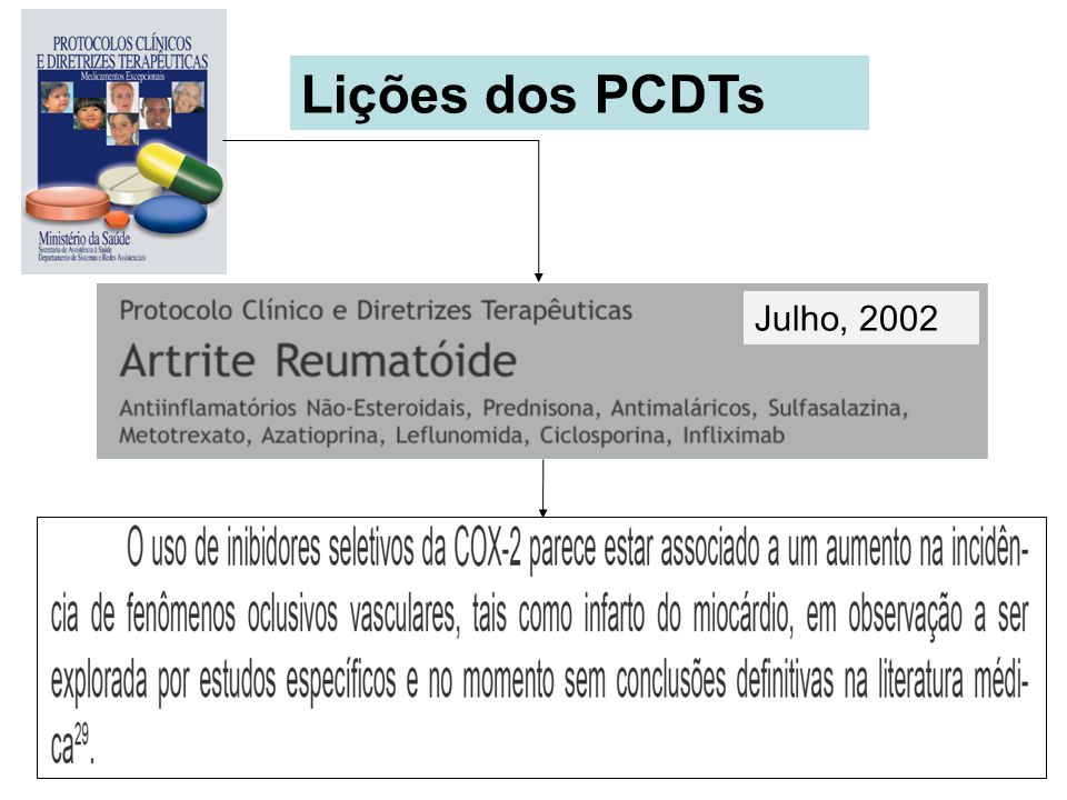 Julho, 2002 Lições dos PCDTs