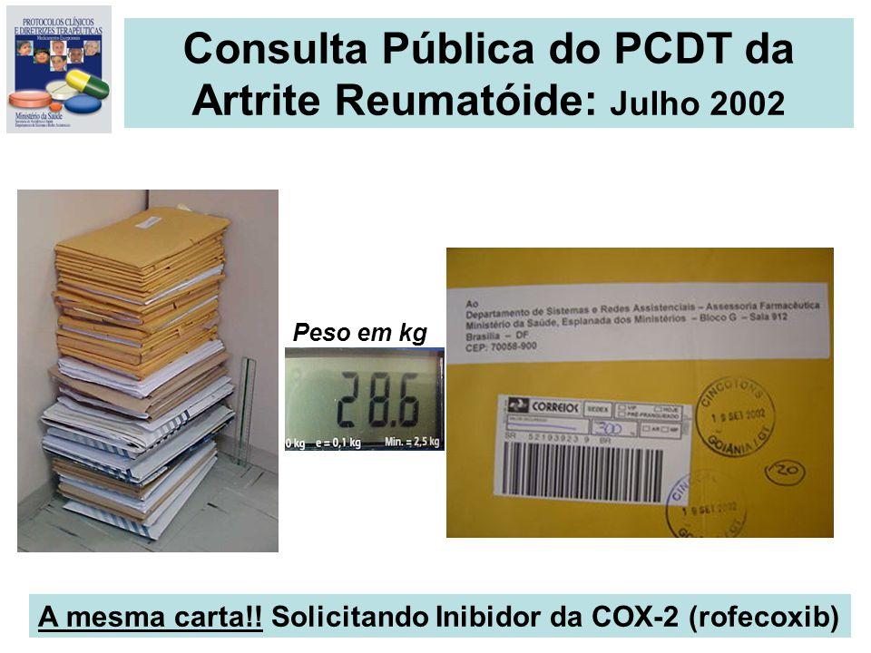 Consulta Pública do PCDT da Artrite Reumatóide: Julho 2002 Peso em kg A mesma carta!! Solicitando Inibidor da COX-2 (rofecoxib)