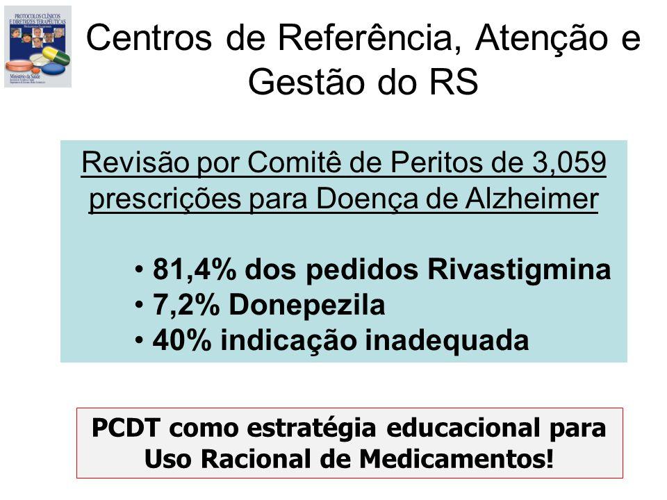 Centros de Referência, Atenção e Gestão do RS Revisão por Comitê de Peritos de 3,059 prescrições para Doença de Alzheimer 81,4% dos pedidos Rivastigmina 7,2% Donepezila 40% indicação inadequada PCDT como estratégia educacional para Uso Racional de Medicamentos!