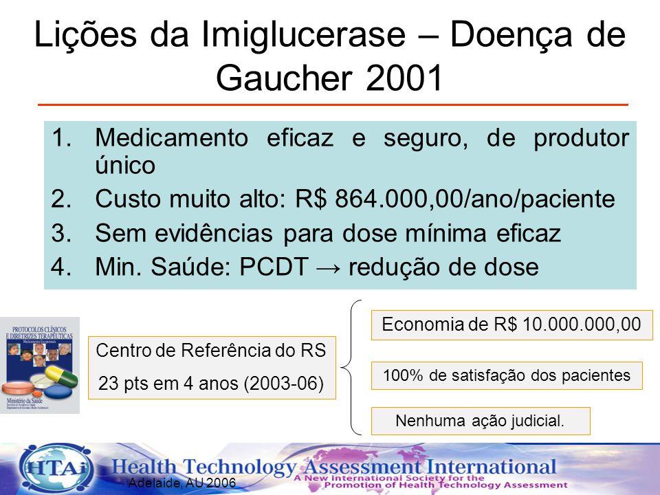 Lições da Imiglucerase – Doença de Gaucher 2001 1.Medicamento eficaz e seguro, de produtor único 2.Custo muito alto: R$ 864.000,00/ano/paciente 3.Sem evidências para dose mínima eficaz 4.Min.