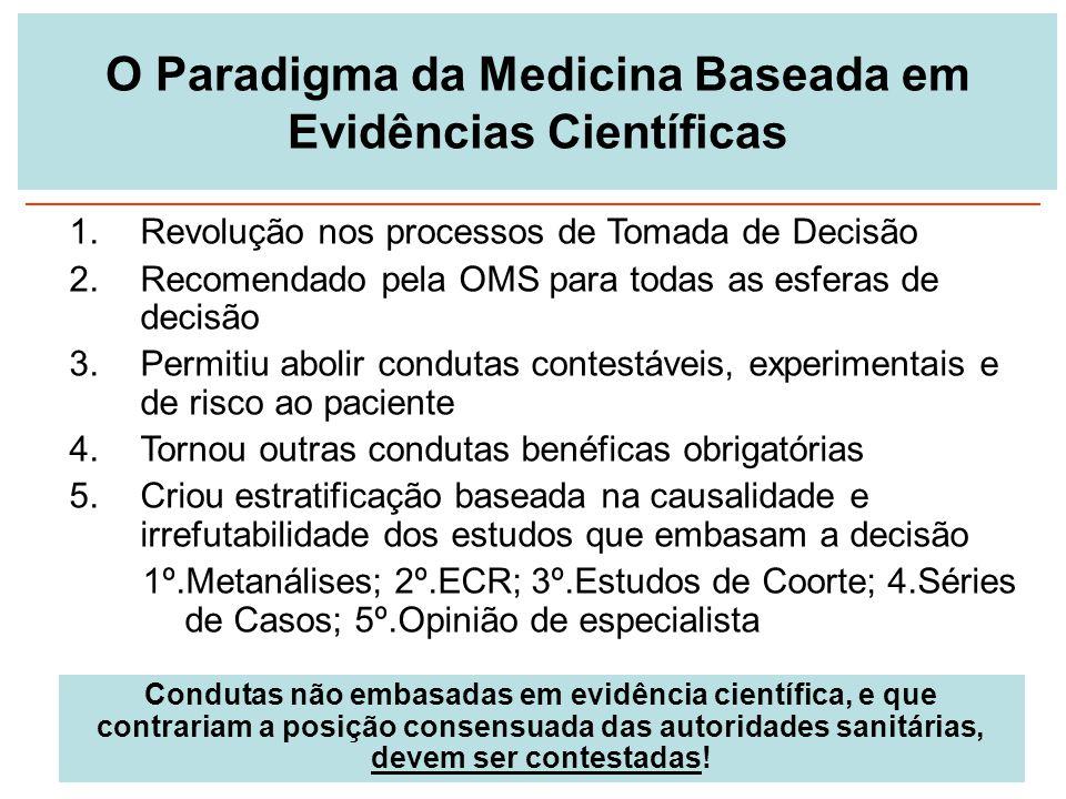 O Paradigma da Medicina Baseada em Evidências Científicas 1.Revolução nos processos de Tomada de Decisão 2.Recomendado pela OMS para todas as esferas
