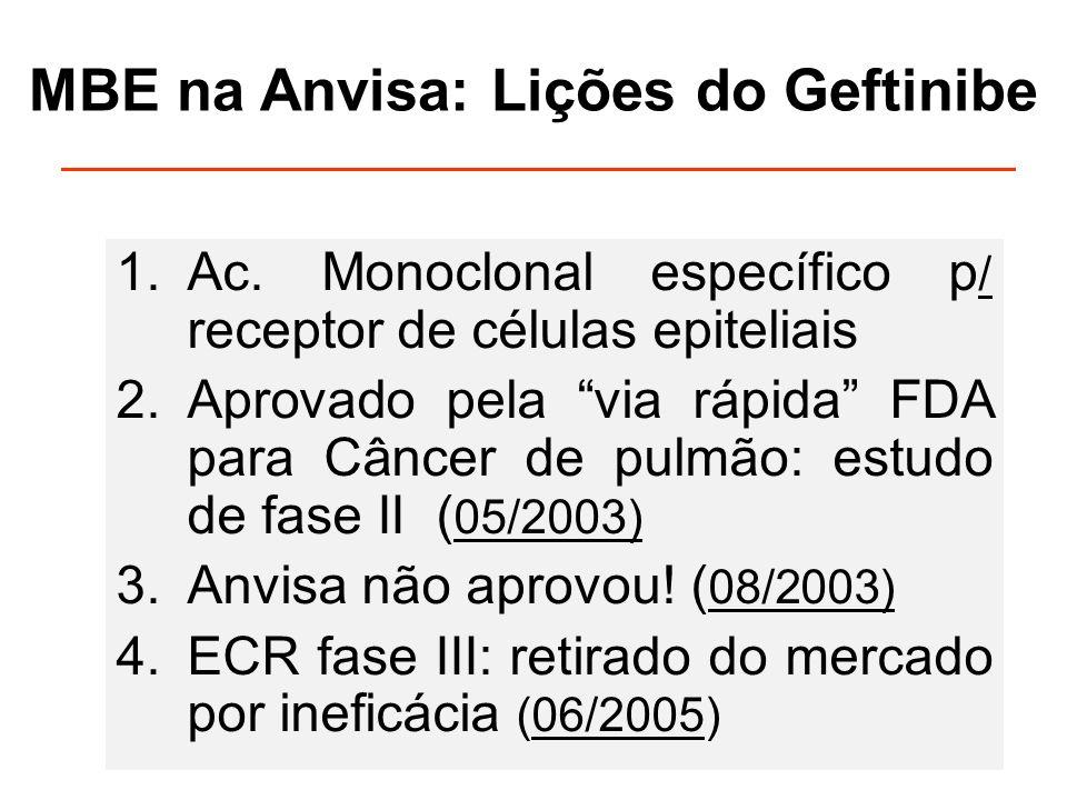 """MBE na Anvisa: Lições do Geftinibe 1.Ac. Monoclonal específico p / receptor de células epiteliais 2.Aprovado pela """"via rápida"""" FDA para Câncer de pulm"""