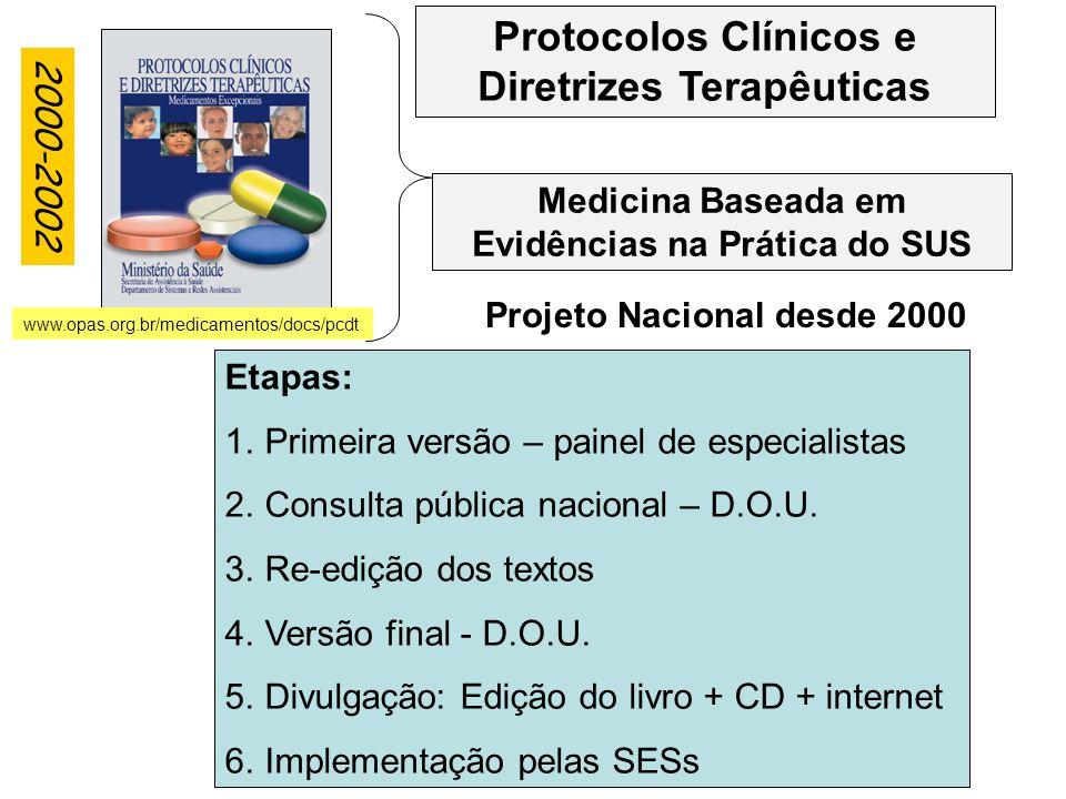 Protocolos Clínicos e Diretrizes Terapêuticas Etapas: 1.Primeira versão – painel de especialistas 2.Consulta pública nacional – D.O.U. 3.Re-edição dos