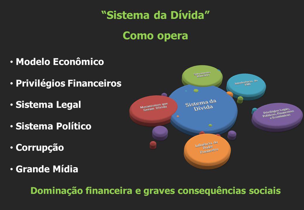 """""""Sistema da Dívida"""" Como opera Modelo Econômico Privilégios Financeiros Sistema Legal Sistema Político Corrupção Grande Mídia Dominação financeira e g"""