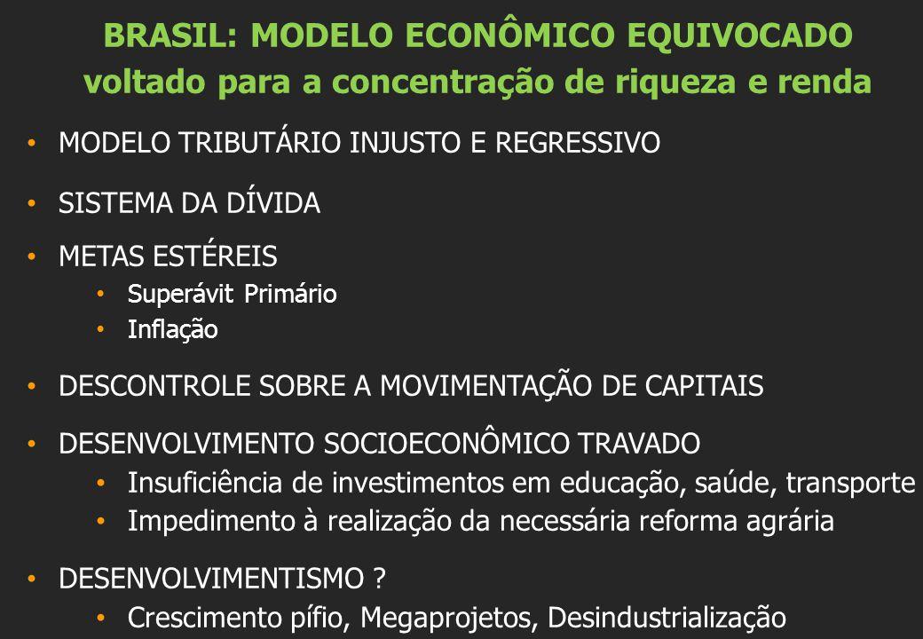BRASIL: MODELO ECONÔMICO EQUIVOCADO voltado para a concentração de riqueza e renda MODELO TRIBUTÁRIO INJUSTO E REGRESSIVO SISTEMA DA DÍVIDA METAS ESTÉ