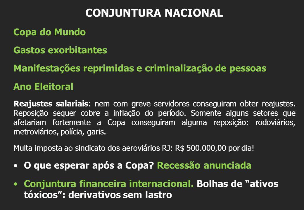 CONJUNTURA NACIONAL Copa do Mundo Gastos exorbitantes Manifestações reprimidas e criminalização de pessoas Ano Eleitoral Reajustes salariais: nem com