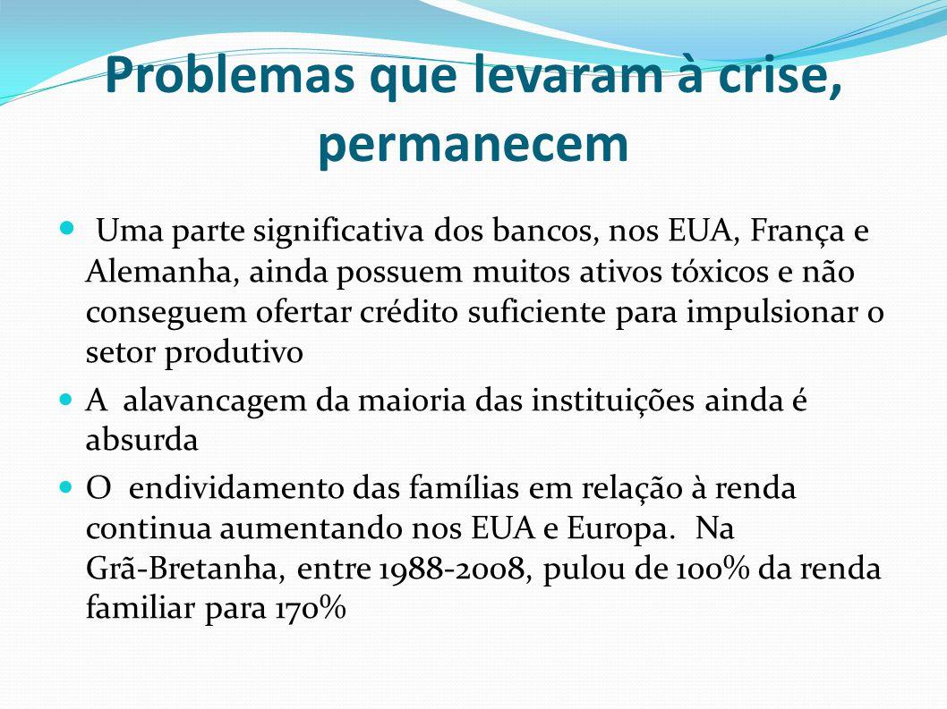 Problemas que levaram à crise, permanecem Uma parte significativa dos bancos, nos EUA, França e Alemanha, ainda possuem muitos ativos tóxicos e não co