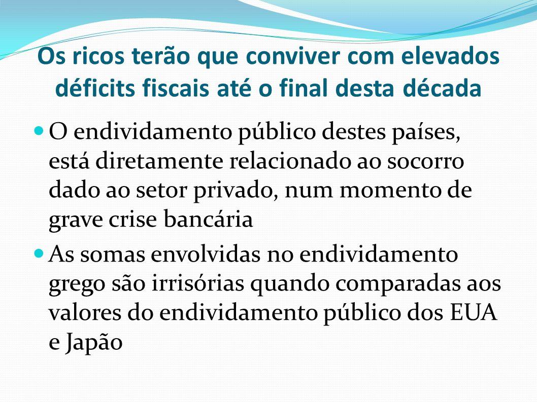 Os ricos terão que conviver com elevados déficits fiscais até o final desta década O endividamento público destes países, está diretamente relacionado