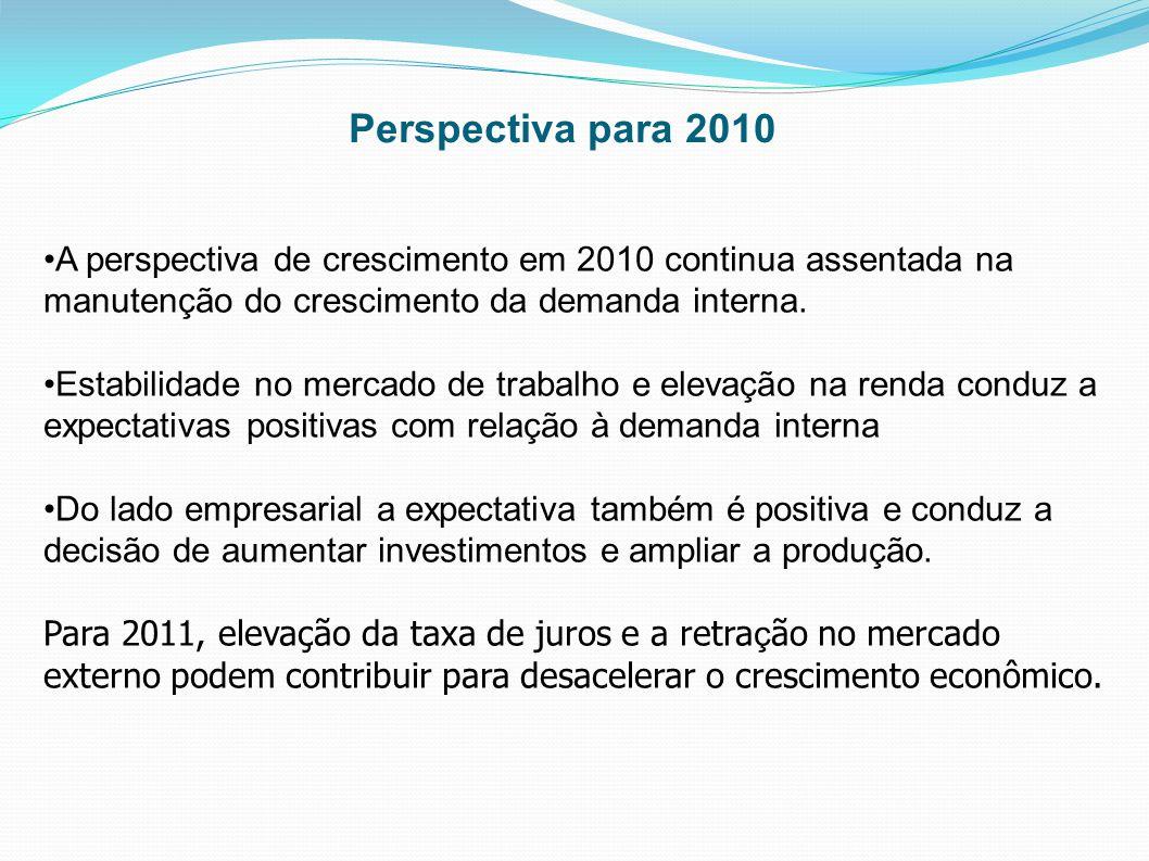 A perspectiva de crescimento em 2010 continua assentada na manutenção do crescimento da demanda interna. Estabilidade no mercado de trabalho e elevaçã
