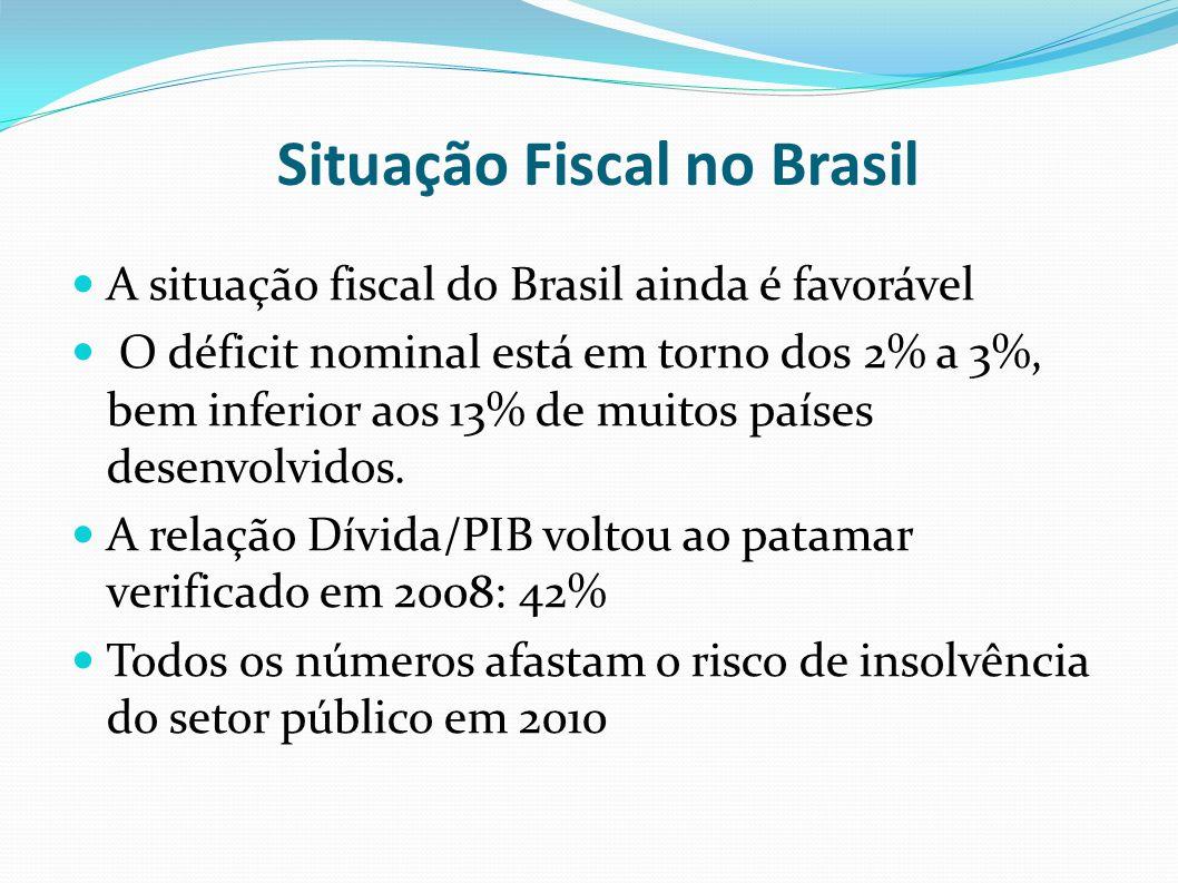 Situação Fiscal no Brasil A situação fiscal do Brasil ainda é favorável O déficit nominal está em torno dos 2% a 3%, bem inferior aos 13% de muitos pa