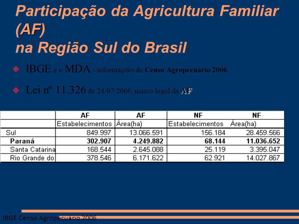 AF Participação da Agricultura Familiar (AF) na Região Sul do Brasil  IBGE e o MDA - informações do Censo Agropecuário 2006. AF  Lei nº 11.326 de 24