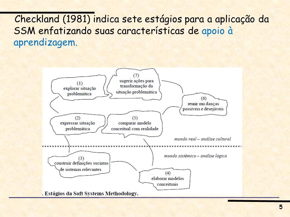 5 Checkland (1981) indica sete estágios para a aplicação da SSM enfatizando suas características de apoio à aprendizagem.
