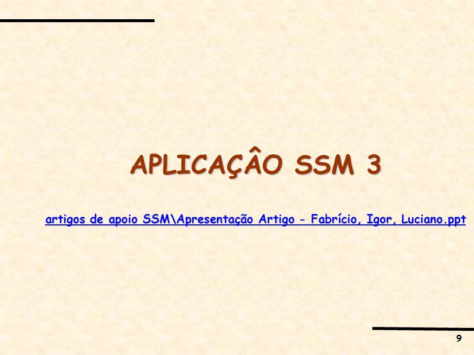 9 APLICAÇÂO SSM 3 artigos de apoio SSM\Apresentação Artigo - Fabrício, Igor, Luciano.ppt artigos de apoio SSM\Apresentação Artigo - Fabrício, Igor, Luciano.ppt