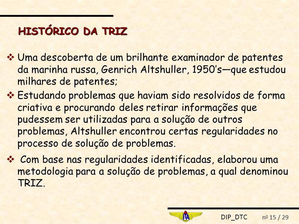 DIP_DTC n o 15 / 29 HISTÓRICO DA TRIZ  Uma descoberta de um brilhante examinador de patentes da marinha russa, Genrich Altshuller, 1950's—que estudou