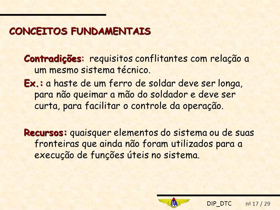 DIP_DTC n o 17 / 29 Contradições: Contradições: requisitos conflitantes com relação a um mesmo sistema técnico. Ex.: Ex.: a haste de um ferro de solda