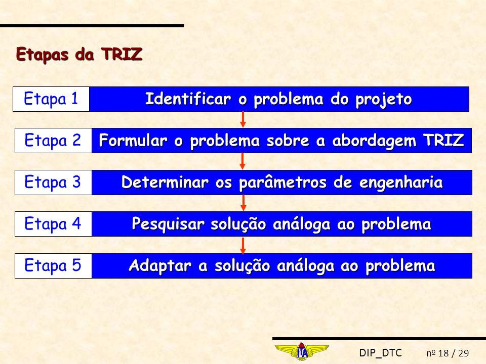 DIP_DTC n o 18 / 29 Identificar o problema do projeto Etapa 1 Formular o problema sobre a abordagem TRIZ Etapa 2 Determinar os parâmetros de engenhari