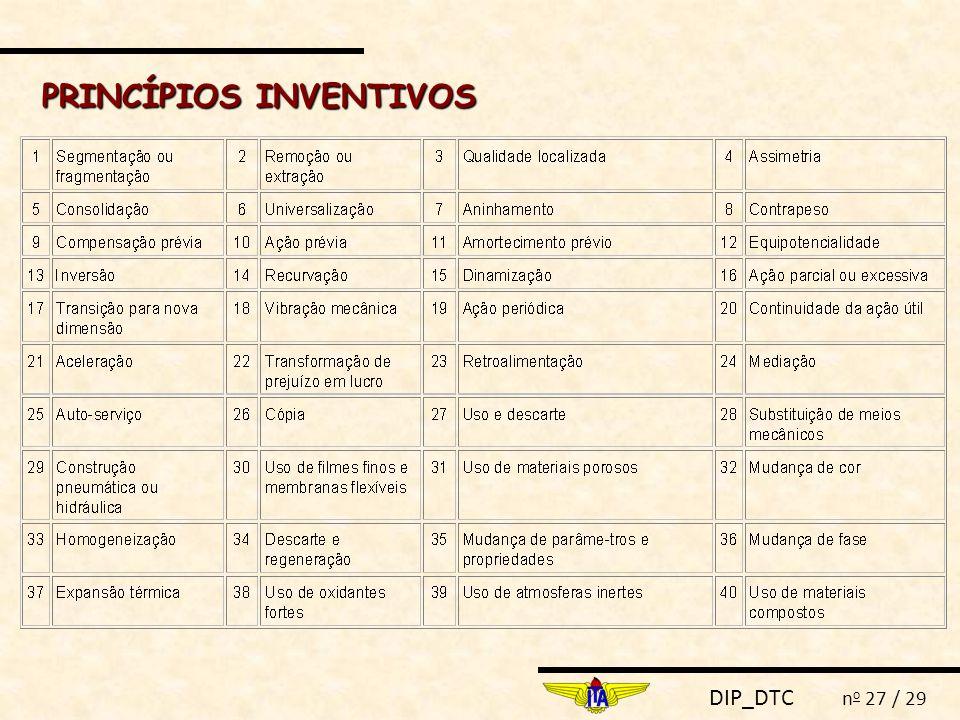 DIP_DTC n o 27 / 29 PRINCÍPIOS INVENTIVOS