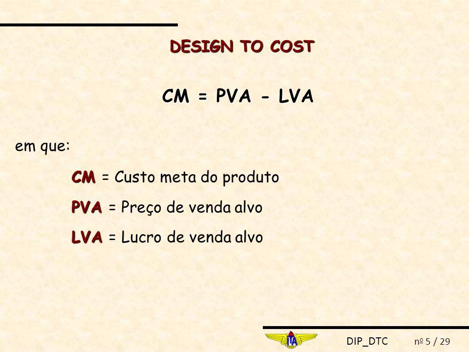DIP_DTC n o 6 / 29 Design to Cost Estabelecer as especificações de projeto Etapa 1 Gerar a estrutura funcional do produto Etapa 2 Gerar as alternativas de concepção do produto Etapa 3 Estimar o custo da alternativa de concepção Etapa 4 Estimar o custo das funções do produto Etapa 5 Comparar o custo estimado das funções com o custo meta da função Etapa 6 Otimizar o projeto conceitual do produto Etapa 7