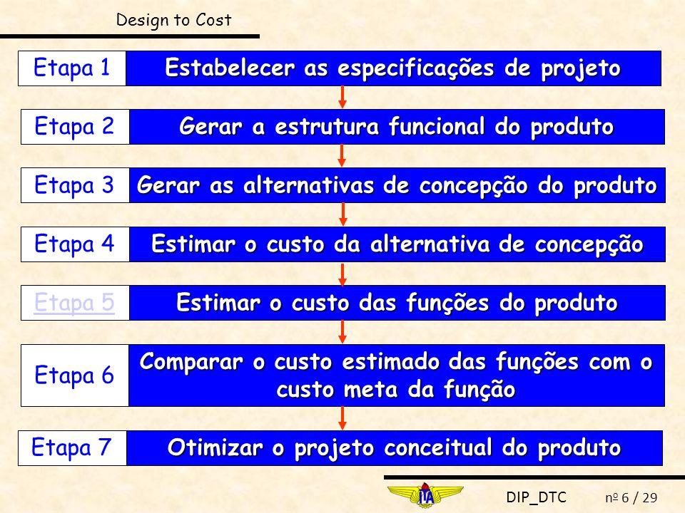 DIP_DTC n o 6 / 29 Design to Cost Estabelecer as especificações de projeto Etapa 1 Gerar a estrutura funcional do produto Etapa 2 Gerar as alternativa