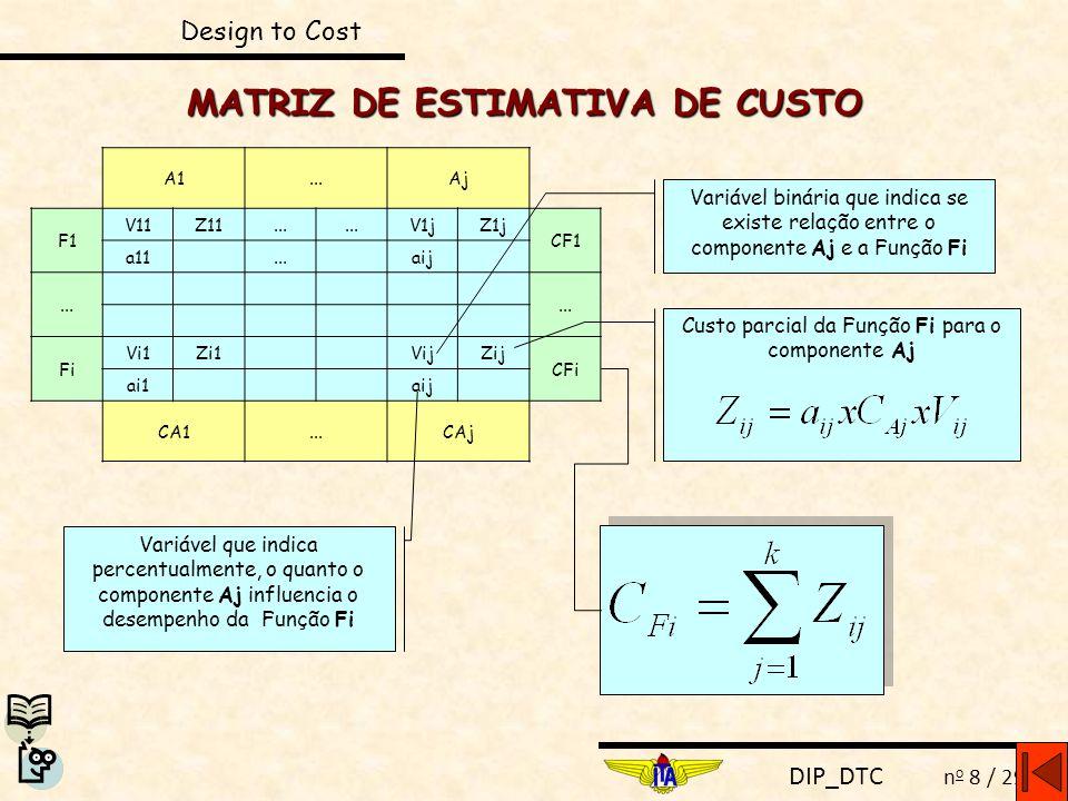 DIP_DTC n o 8 / 29 Design to Cost MATRIZ DE ESTIMATIVA DE CUSTO A1...Aj F1 V11Z11... V1jZ1j CF1 a11... aij... Fi Vi1Zi1 VijZij CFi ai1 aij CA1...CAj V