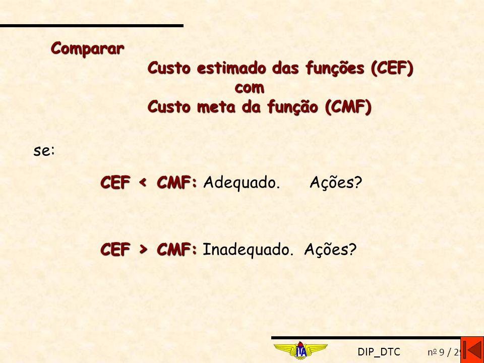 DIP_DTC n o 9 / 29 Comparar Custo estimado das funções (CEF) com Custo meta da função (CMF) se: CEF < CMF: CEF < CMF: Adequado. Ações? CEF > CMF: CEF