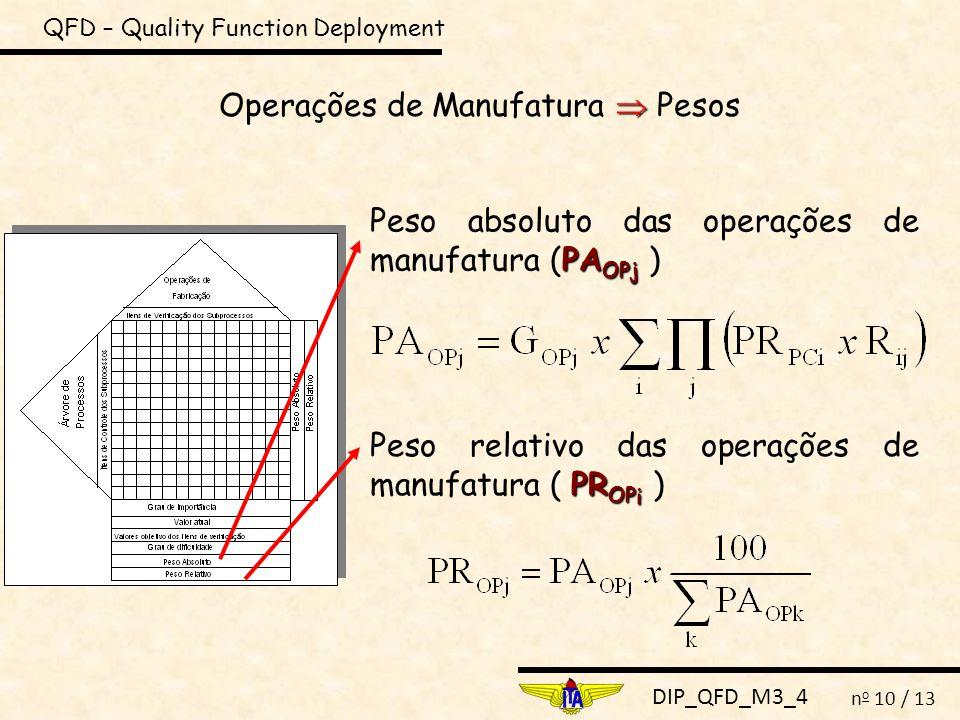 DIP_QFD_M3_4 n o 10 / 13 QFD – Quality Function Deployment  Operações de Manufatura  Pesos PA OPj Peso absoluto das operações de manufatura (PA OPj