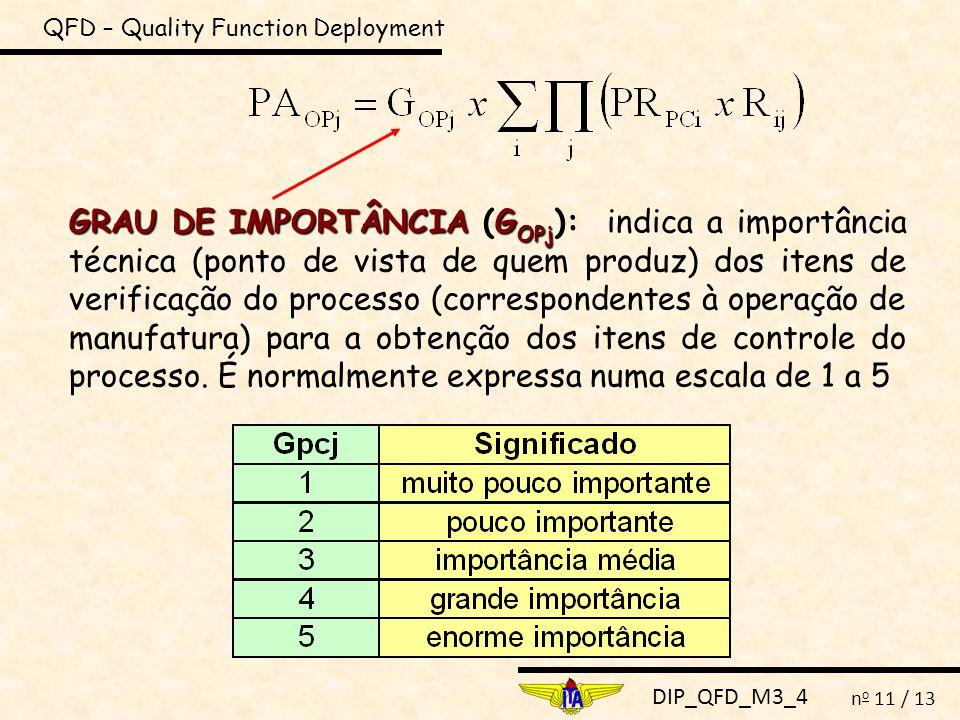DIP_QFD_M3_4 n o 11 / 13 QFD – Quality Function Deployment GRAU DE IMPORTÂNCIAG OPj GRAU DE IMPORTÂNCIA (G OPj ): indica a importância técnica (ponto