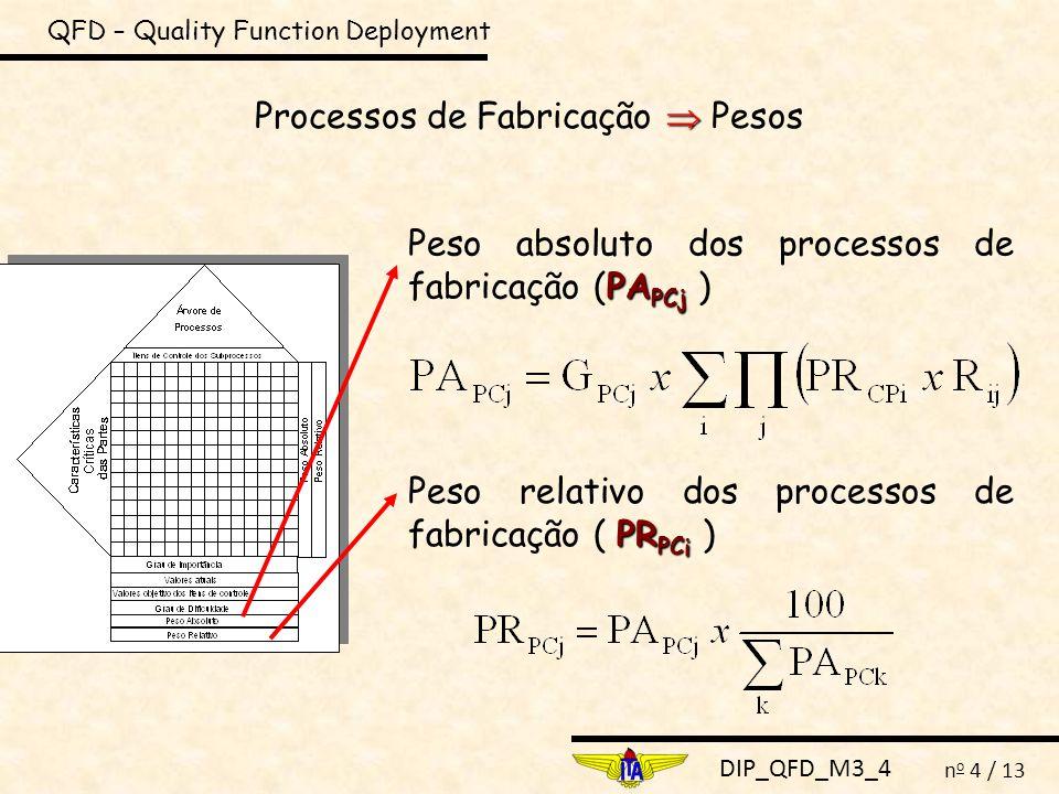 DIP_QFD_M3_4 n o 4 / 13 QFD – Quality Function Deployment  Processos de Fabricação  Pesos PA PCj Peso absoluto dos processos de fabricação (PA PCj )